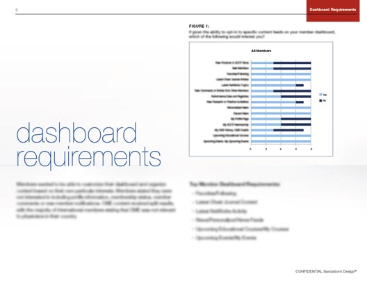 dashboard requirements from user experience research